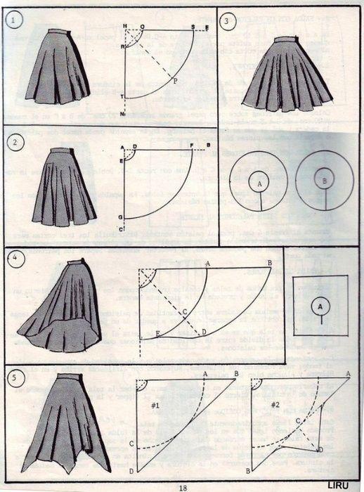 Skirts model drawings | C O S T U -Patrones - | Pinterest | Costura ...
