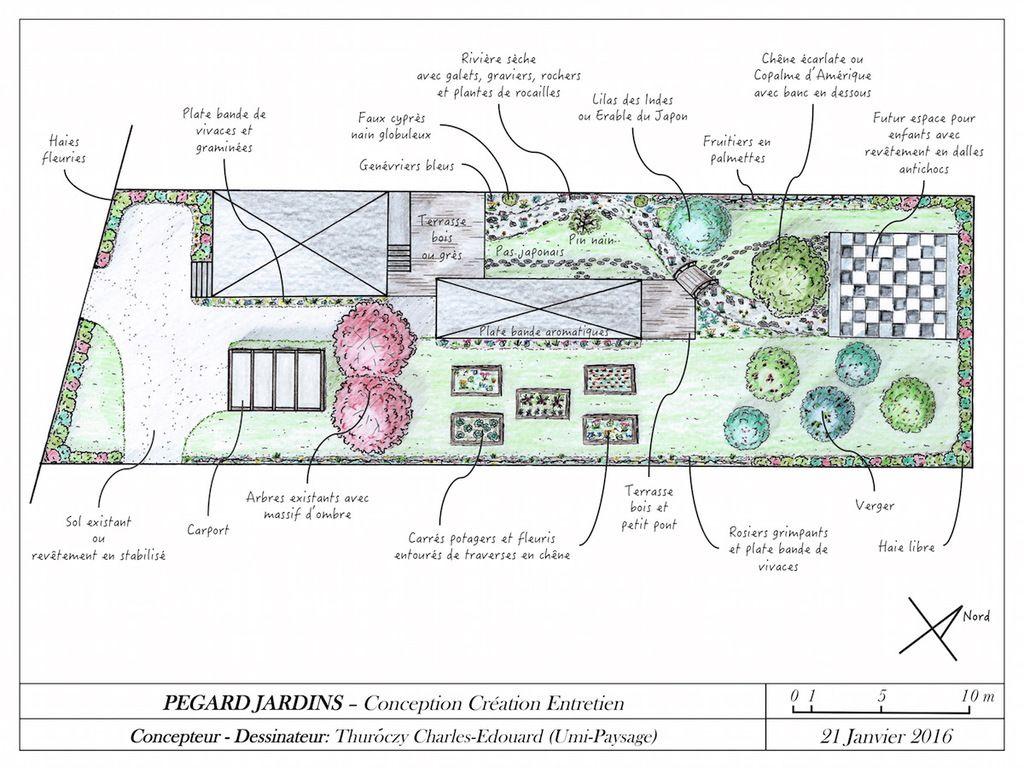 Plan jardin en longueur proposition 3 un mixe des for Plan jardin