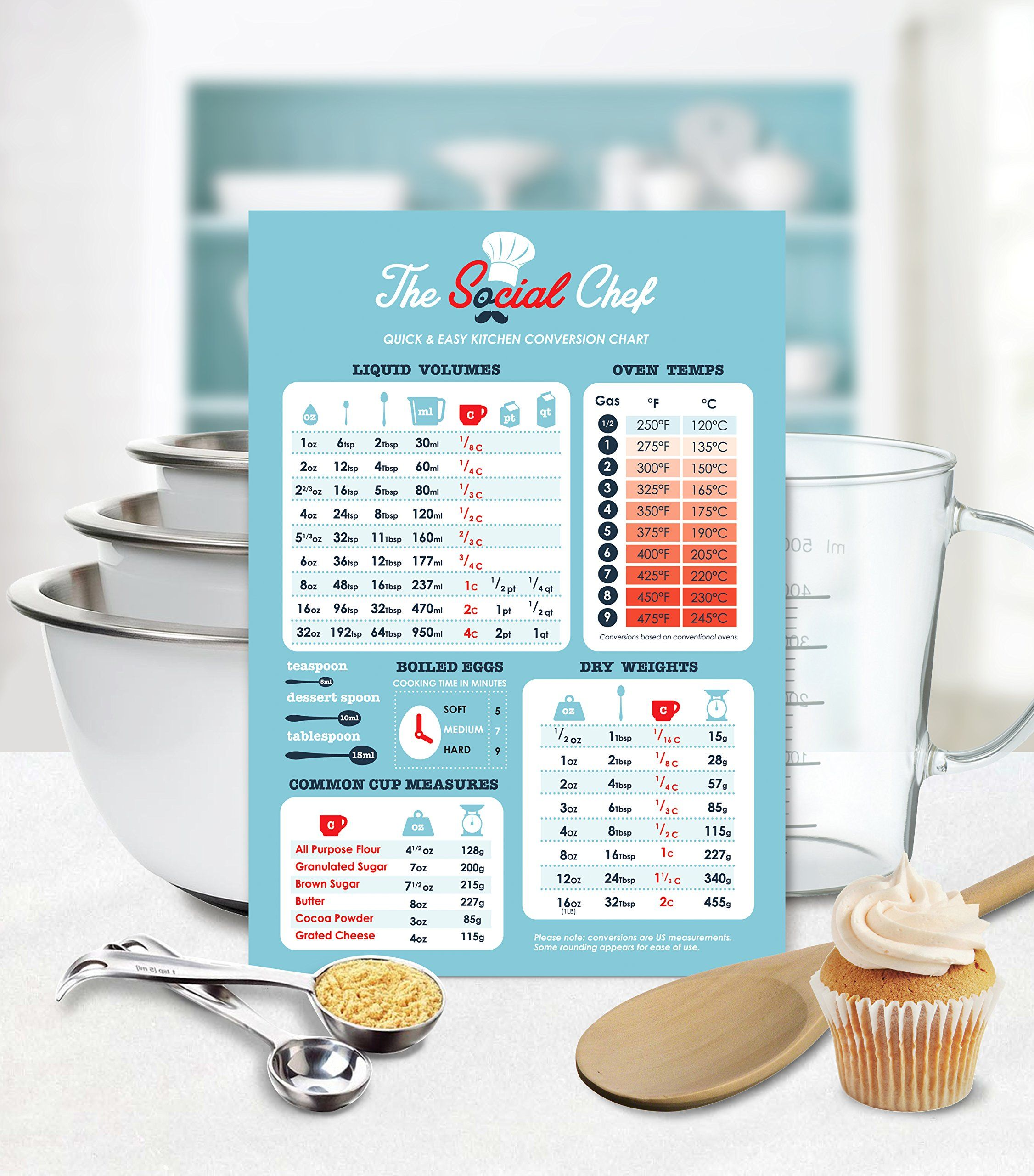Neat Magnetic Conversion Chart by The Social Chef. Great Cheat Sheet ...