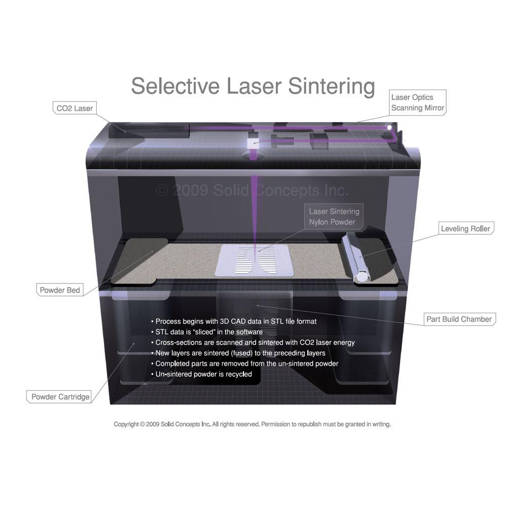 Selective Laser Sintering Sls Rapid Prototyping 3d Printing Technology Laser