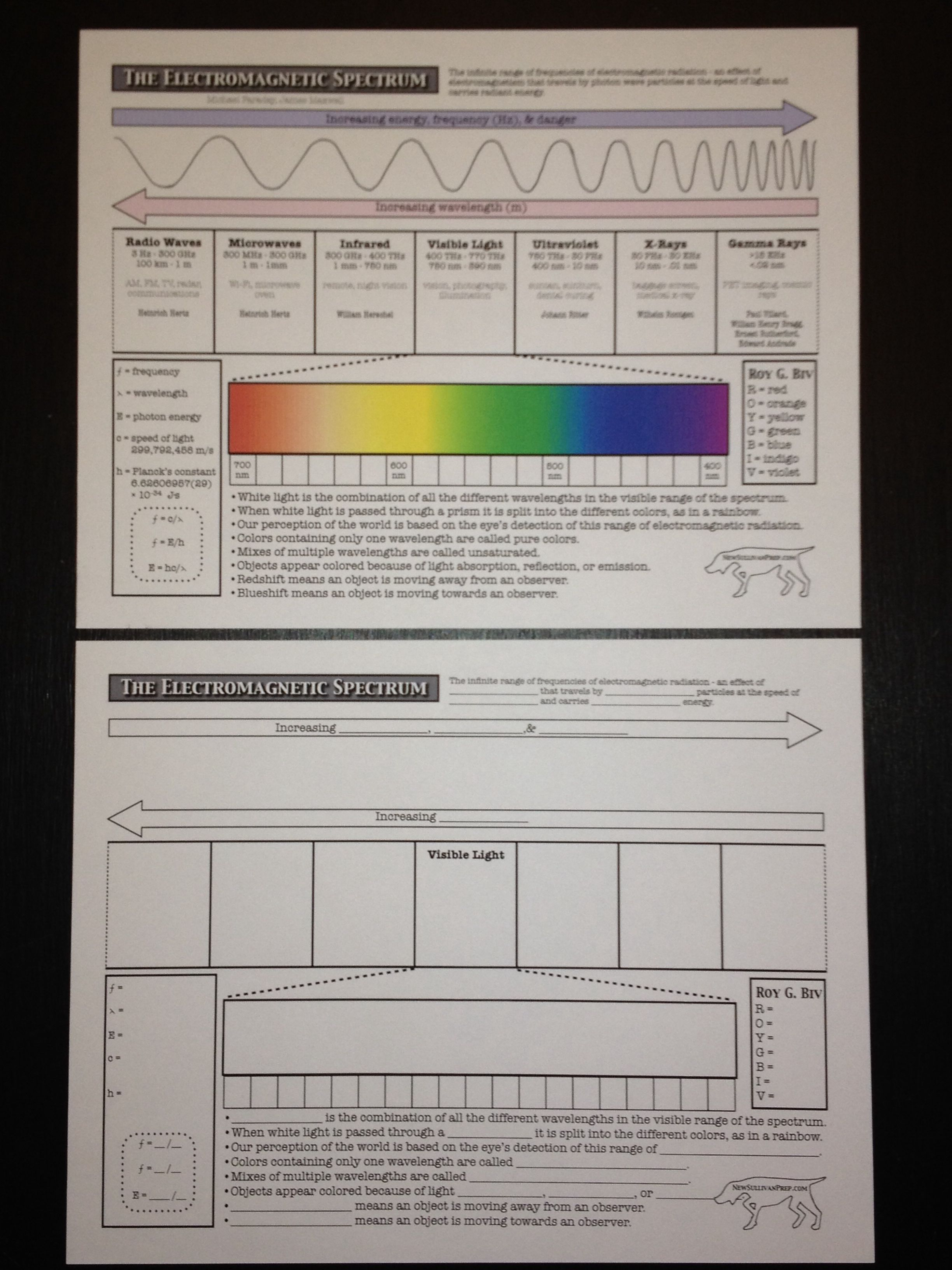Free electromagnetic spectrum worksheets available at NewSullivanPrep.com  in the physics section u…   Physical science [ 3264 x 2448 Pixel ]
