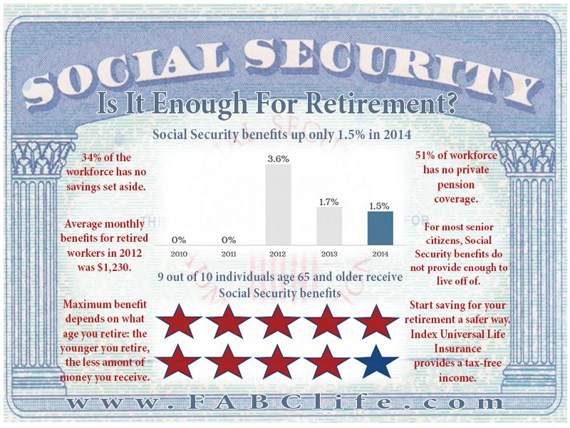 Are you relying on Social Security for retirement? Maybe ...