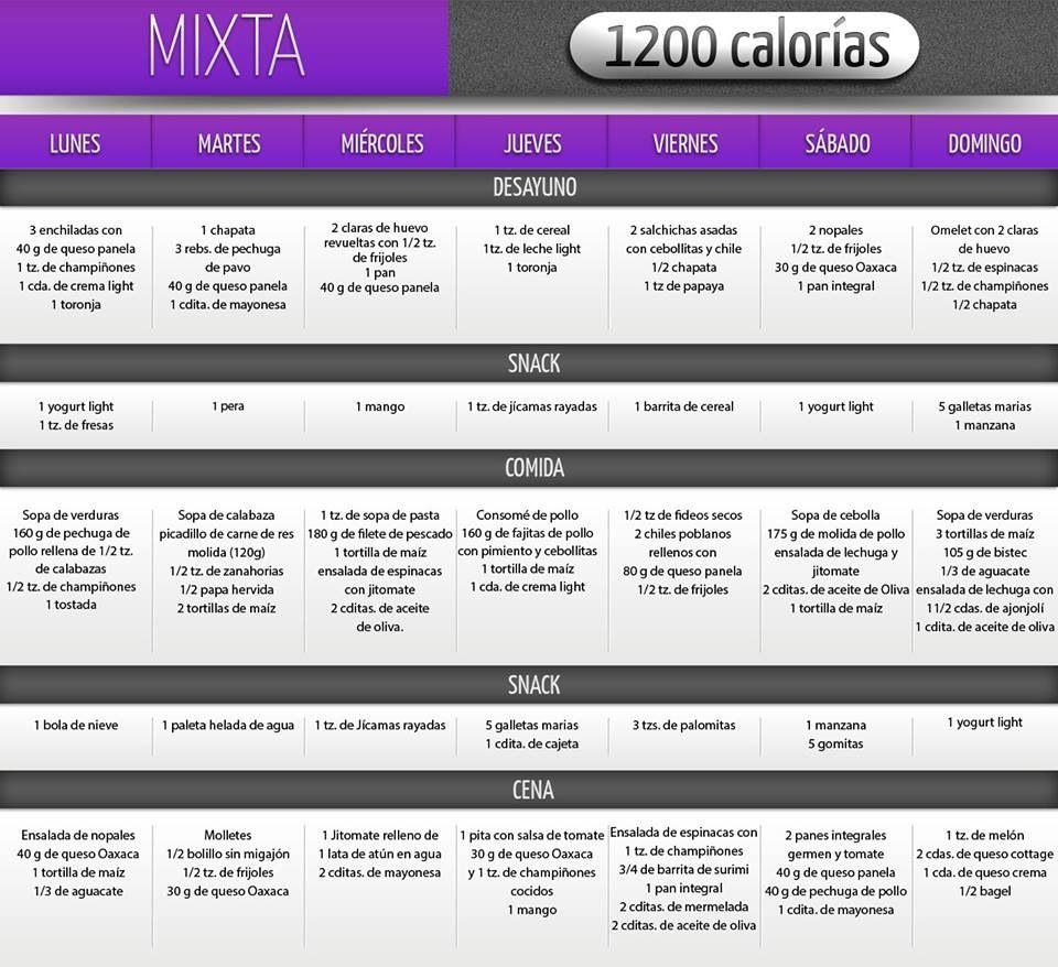 Dieta de 1400 calorias mujer