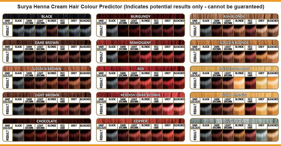 This Chart Will Tell You How To Achieve The Surya Henna Cream Colour On Your Hair Suryabrasilaustralia Hennacream Haircolour
