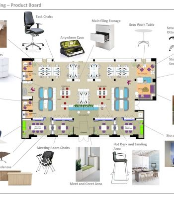 Agile Office Design Options | Office designs in 2019 ...