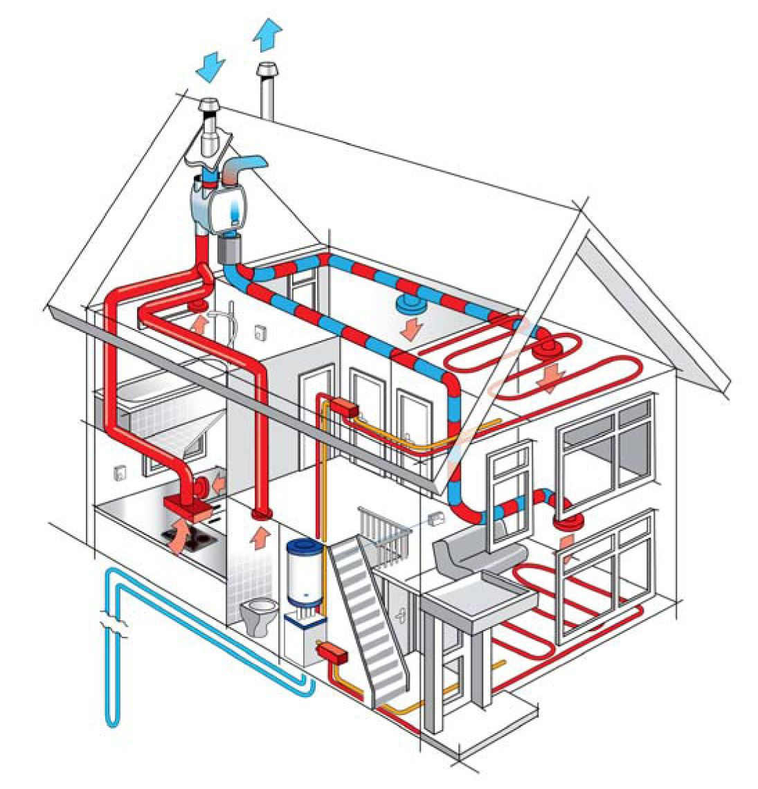 heat recovery ventilator diagram - google search | eco | pinterest