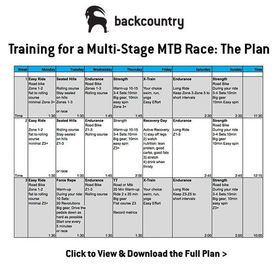 Training Plan For An Endurance Mountain Bike Race With Images