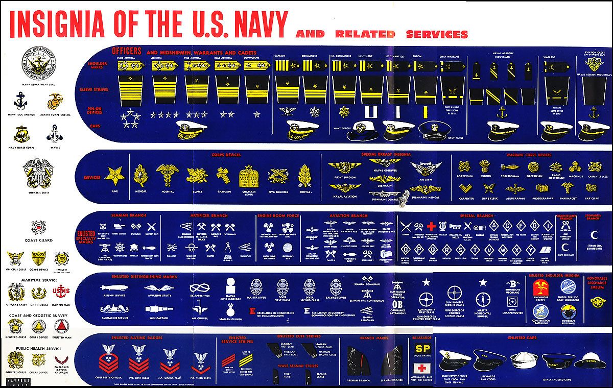 Naval insignia navy pinterest armed forces the o
