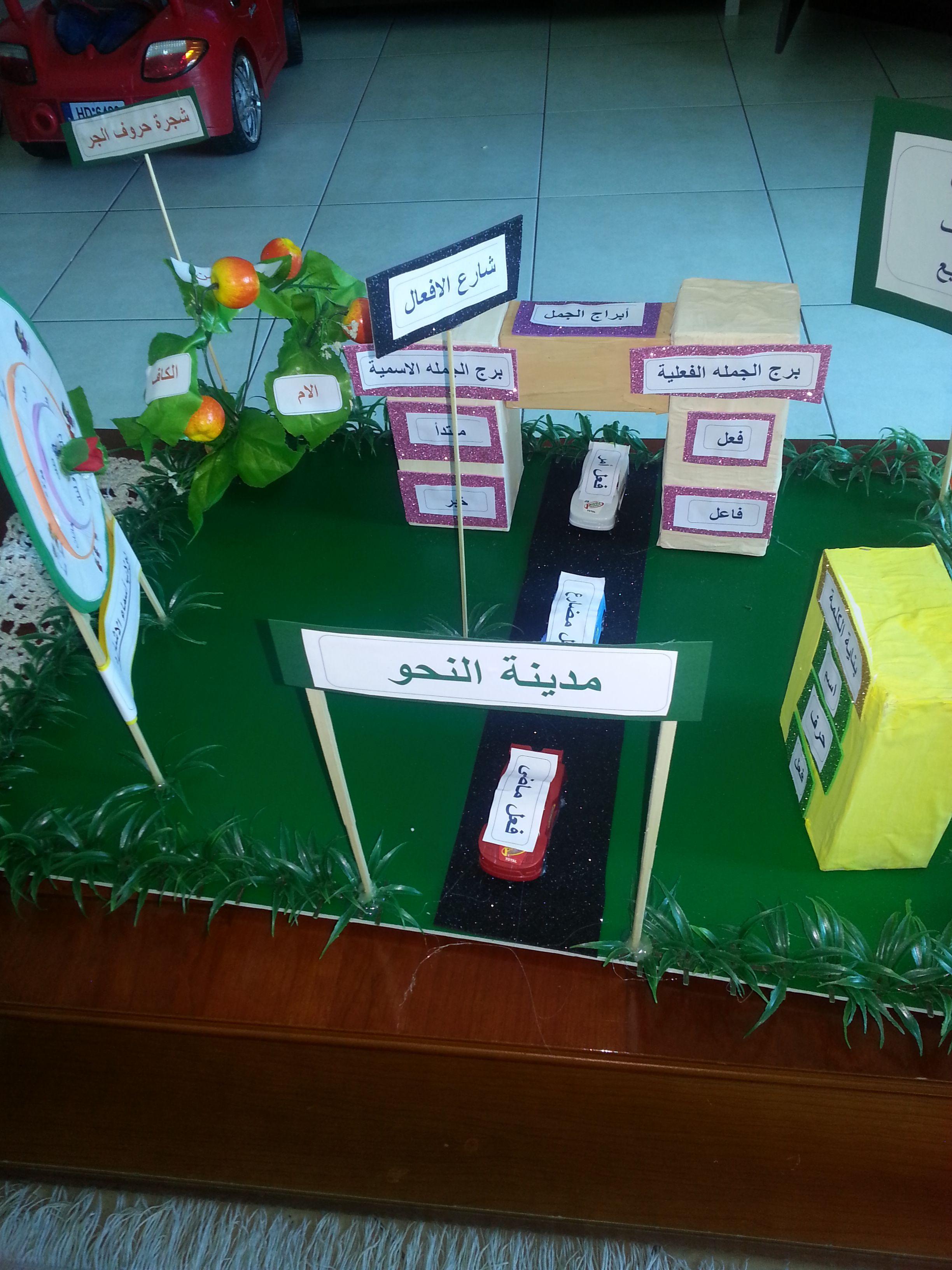 مدينه النحو للصف الرابع الابتدائى Learning Arabic Arabic Language Learn Arabic Language