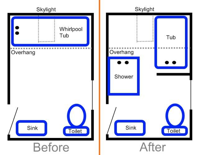 converting your attic know your code first bathroom floor plansattic bathroomattic conversionbathroom remodelingbathroom - Bathroom Remodel Layout