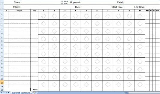 Baseball Score Sheet Templates HttpWwwCrunchtemplateCom