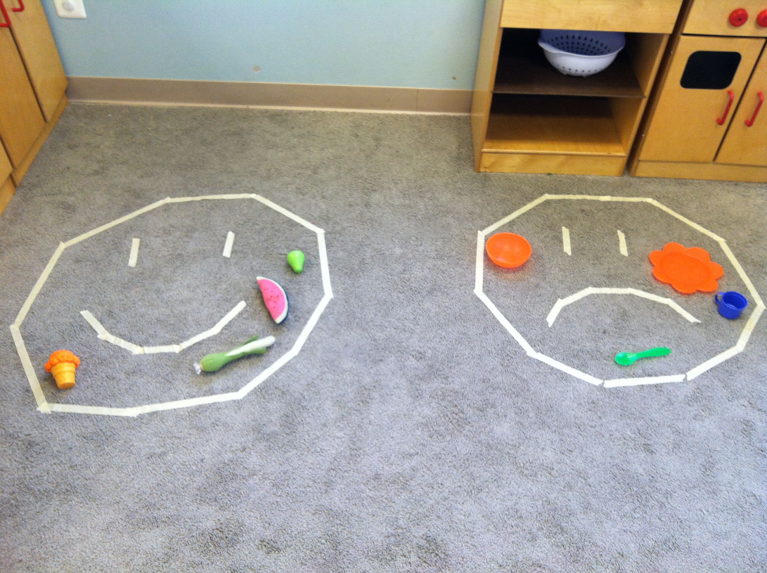 Happy Sad Or Yes No Activity For Toddlers They Sorted Kitchen Objects Of What Is And Is Not