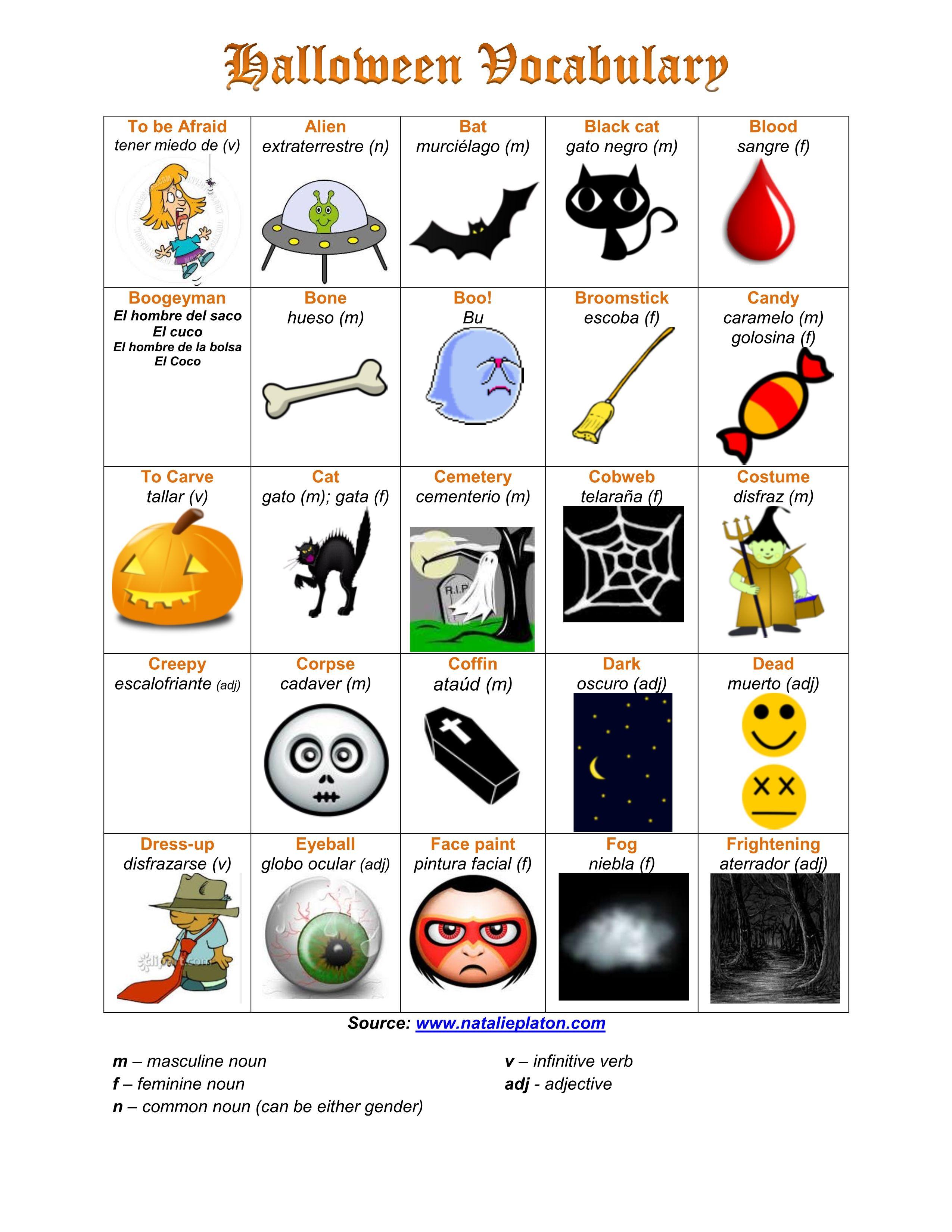 Halloween Vocabulary (Part 1) #halloween #spanish #vocabulary ...