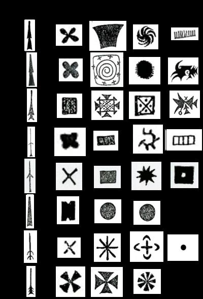 1 主要部位の文様 ここまできてぼくたちは 琉球弧の針突きデザインについて概観 沖縄 タトゥー tattooデザイン デザイン