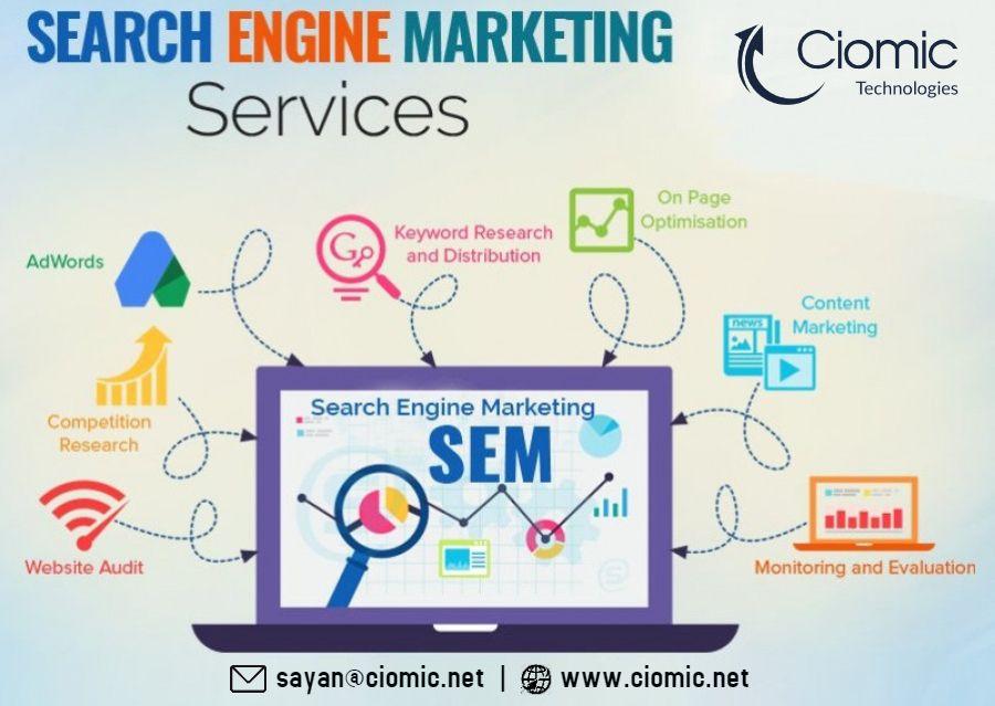 Pin by Ciomic Technologies on SEO Service