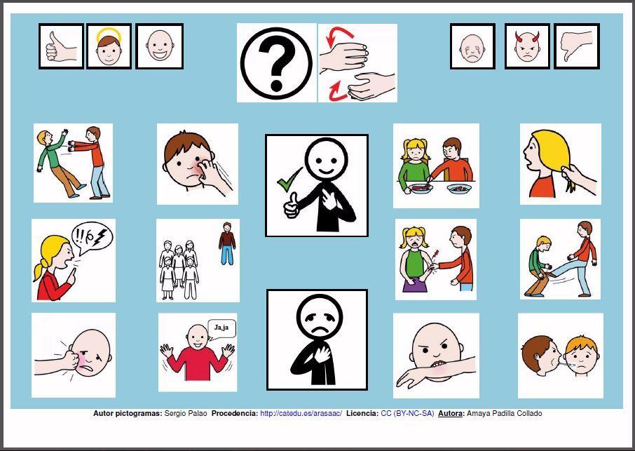 MATERIALES - Tableros de Comunicación de 12 casillas.    Tablero de comunicación de doce casillas para trabajar y evitar conductas disruptivas.     http://arasaac.org/materiales.php?id_material=224
