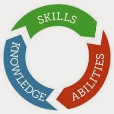 Procesos Industriales: Using Competency-Based Evaluation to Drive Teacher Excellence