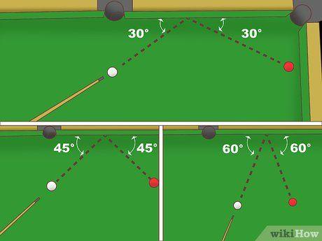 How To Play Pool Like A Mathematician Play Pool Billiards Pool Billiards