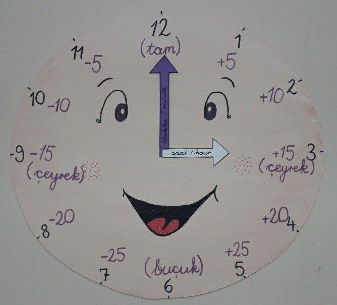 Zamani Olcme Konusunda Sinifim Icin Hazirladigim Saat Modeli