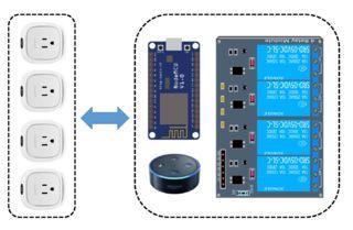 Alexa - NodeMCU: WeMo Emulation Made Simple   Alexa   Home