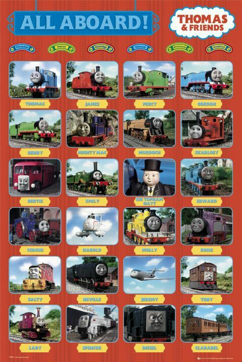 So I Can Learn The Characters Thomas And Friends Thomas And Friends Engines Thomas The Train Birthday Party