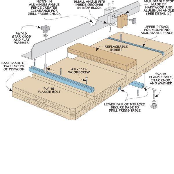Mesa para taladro de columna herramientas caseras y - Taladro de mesa ...