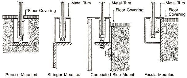 Best Structural Glass Railing Details Handrails 400 x 300