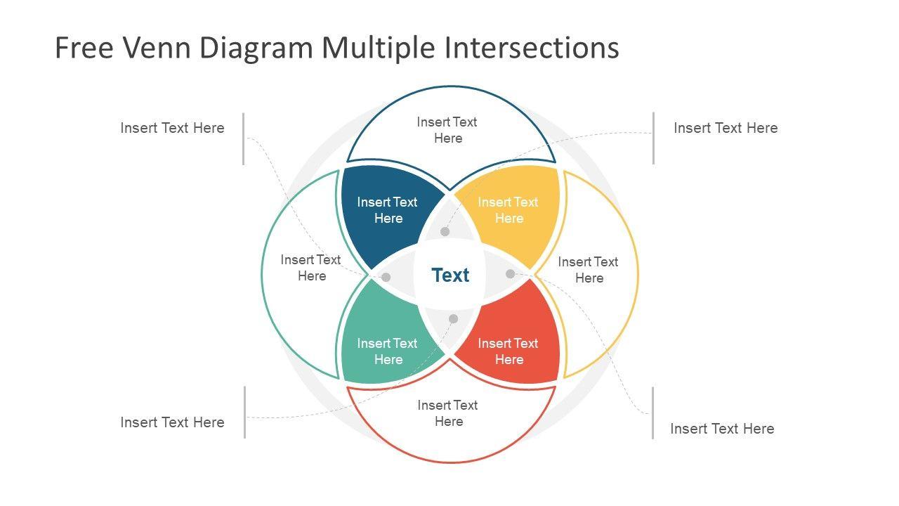 Free Venn Diagram Multiple Intersections Slidemodel Venn Diagram Diagram Diagram Design