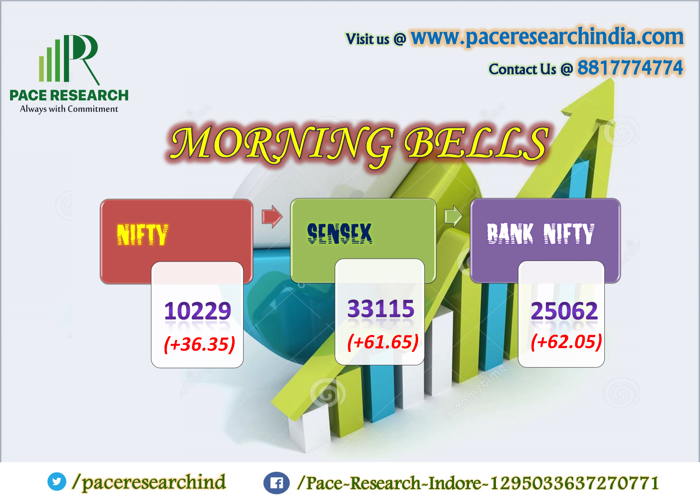 Sensex Erases Opening Gains Nifty Around 10 200 After Fed Rate