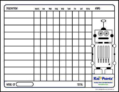 Sample Image-Behavior Chart for 3rd Grade Boys Self Control - control chart