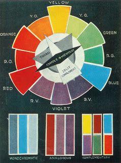 Color, from Pedro de Lemos' : the art teacher 1931