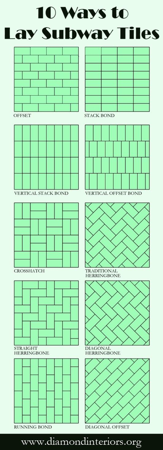10 Ways to Lay Subway Tiles #whitesubwaytilebathroom