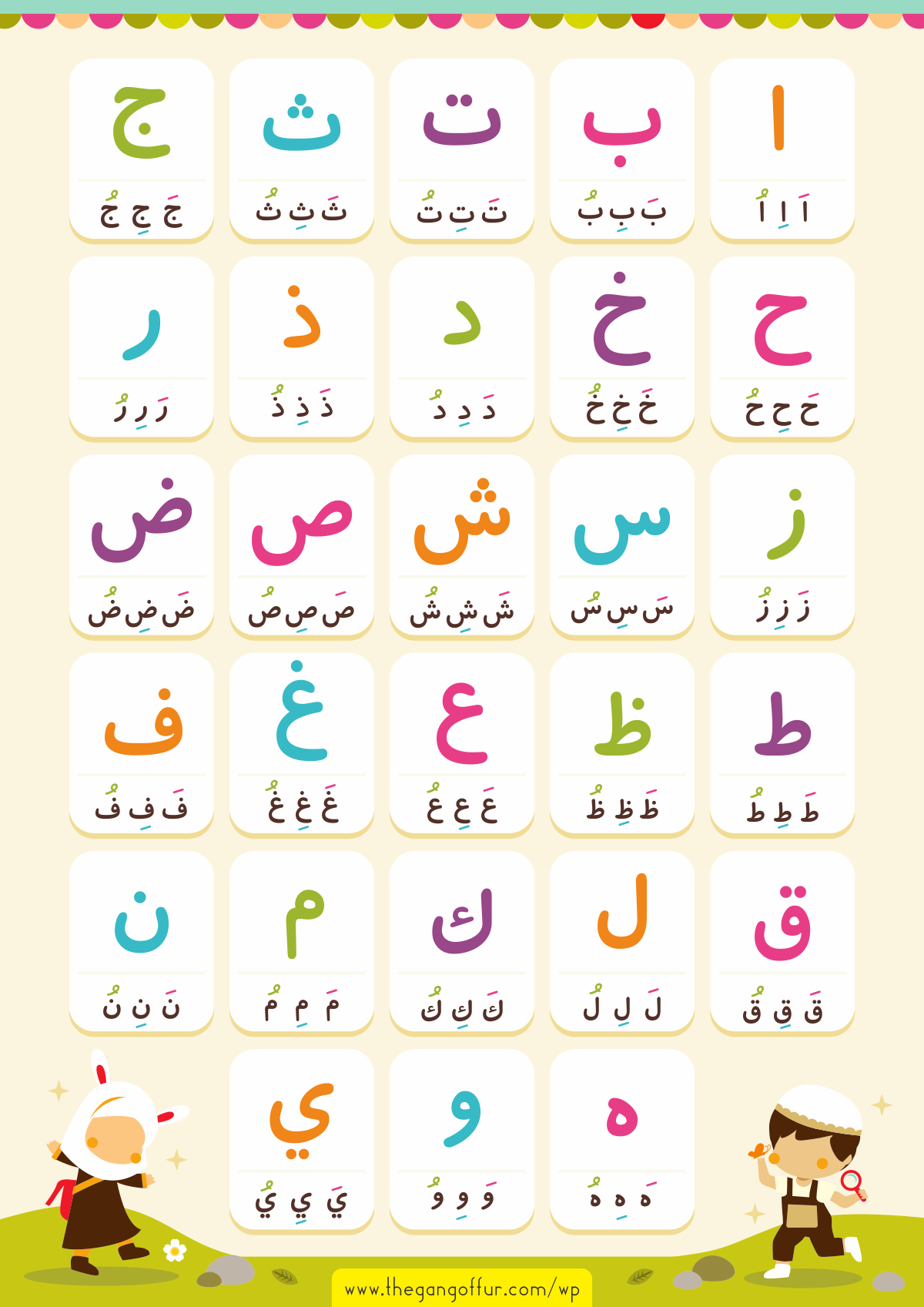 Arabic alphabet - Wikipedia