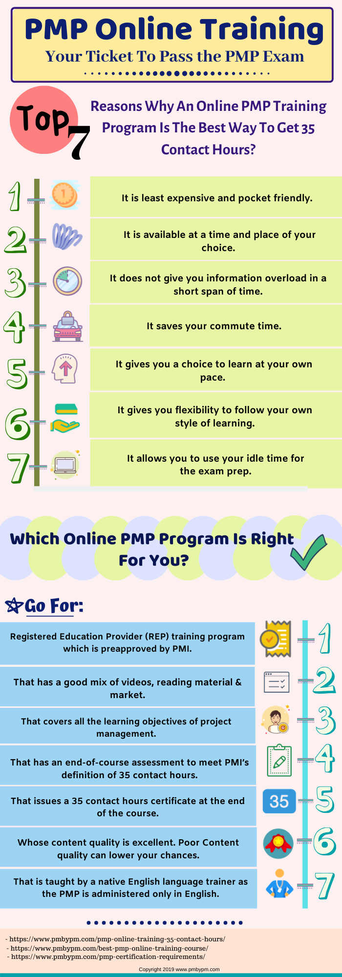 How To Get 35 Contact Hours For Pmp Application