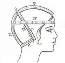 Háčkovanie - ako určiť veľkosť čiapky
