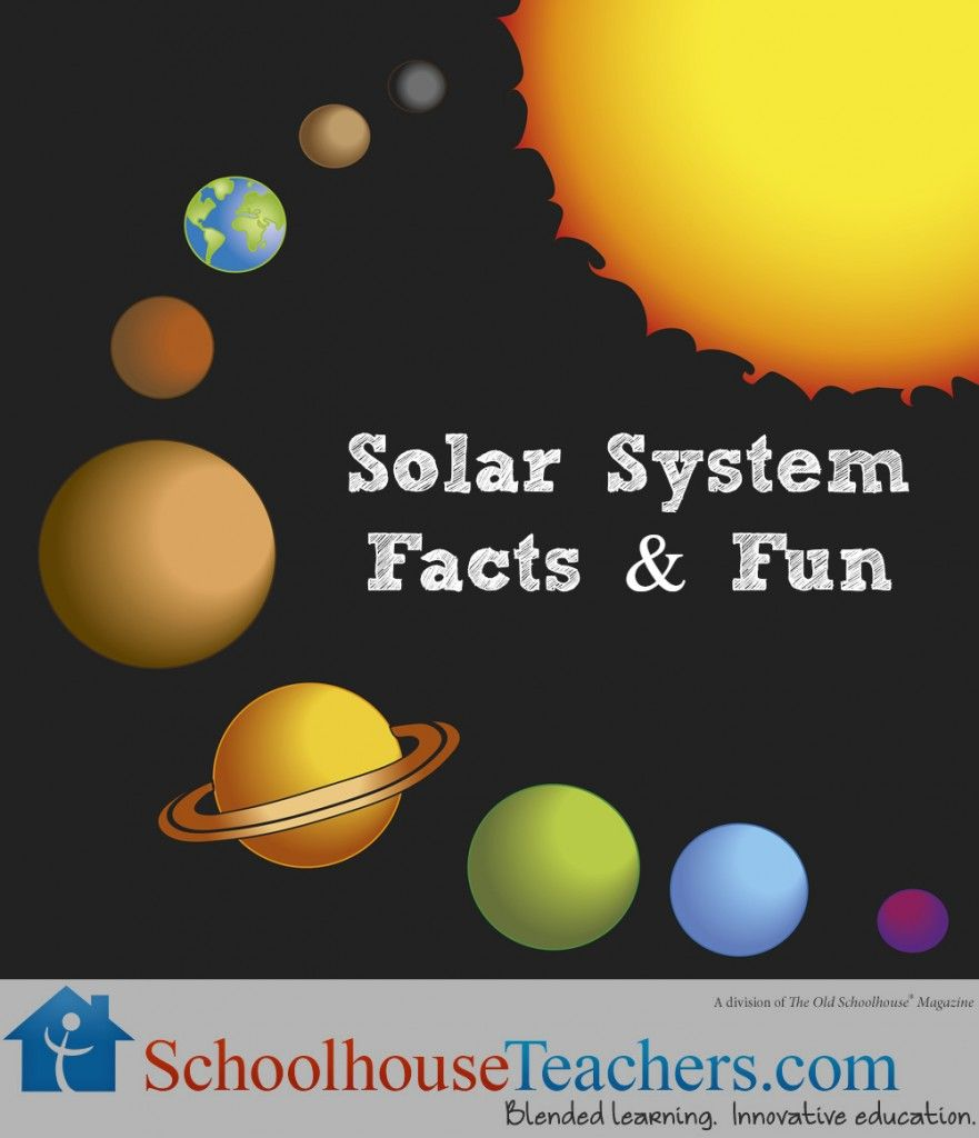 solar system facts - HD881×1024