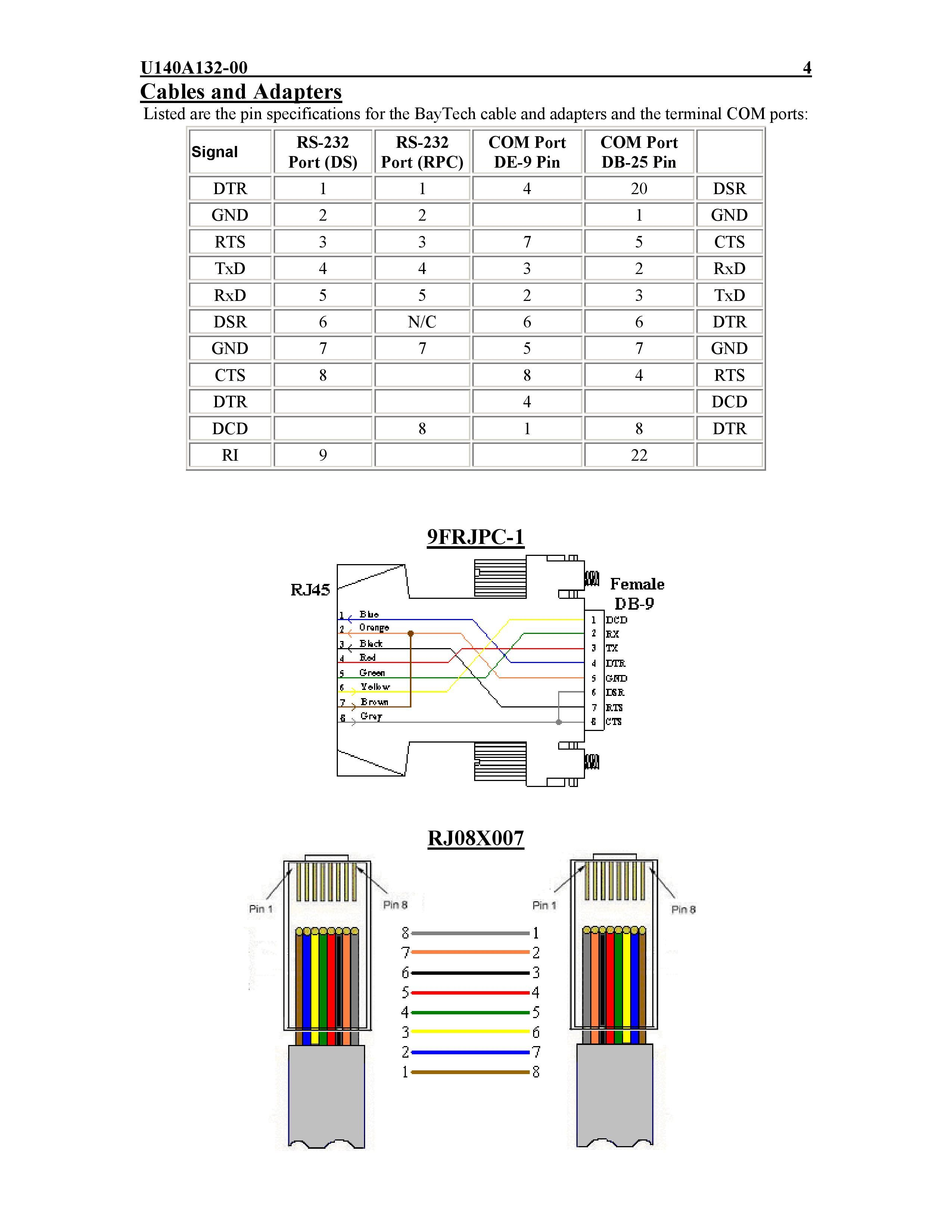 hight resolution of db9 null modem cable pinout rj45