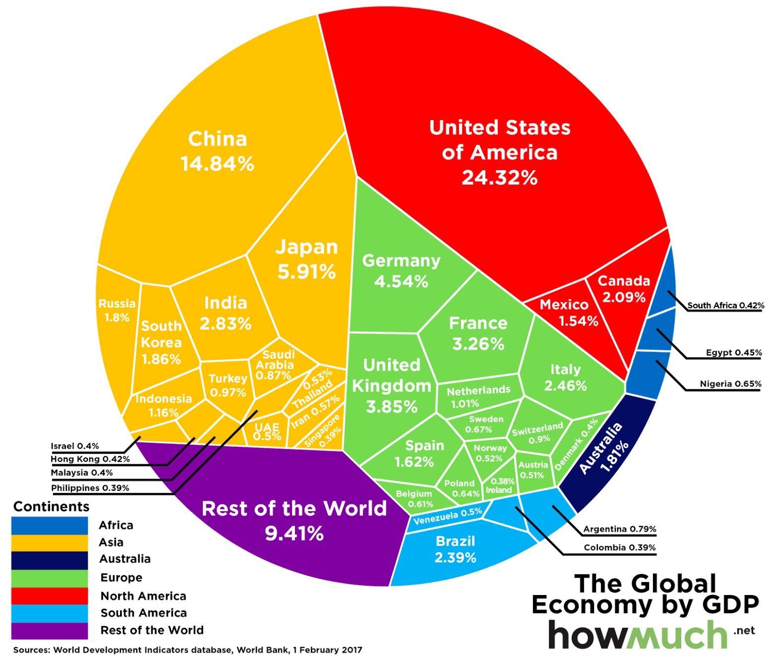 The Top 25 Economies In The World Global Economy Economy Economics