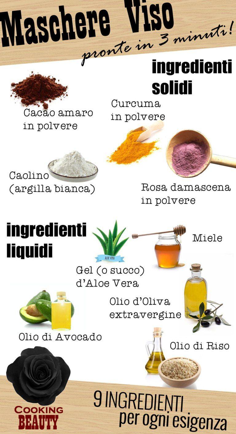 Maschere Viso: 9 ingredienti per ogni esigenza – CookingBeauty