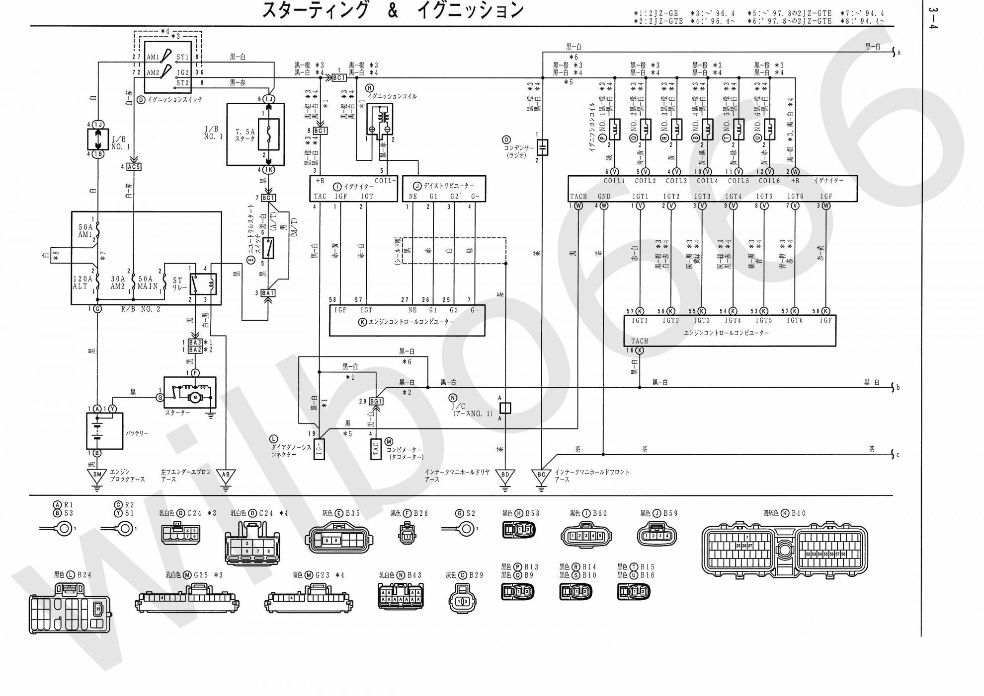 Bajaj Pulsar 150 Electrical Wiring Diagram And Bajaj Auto