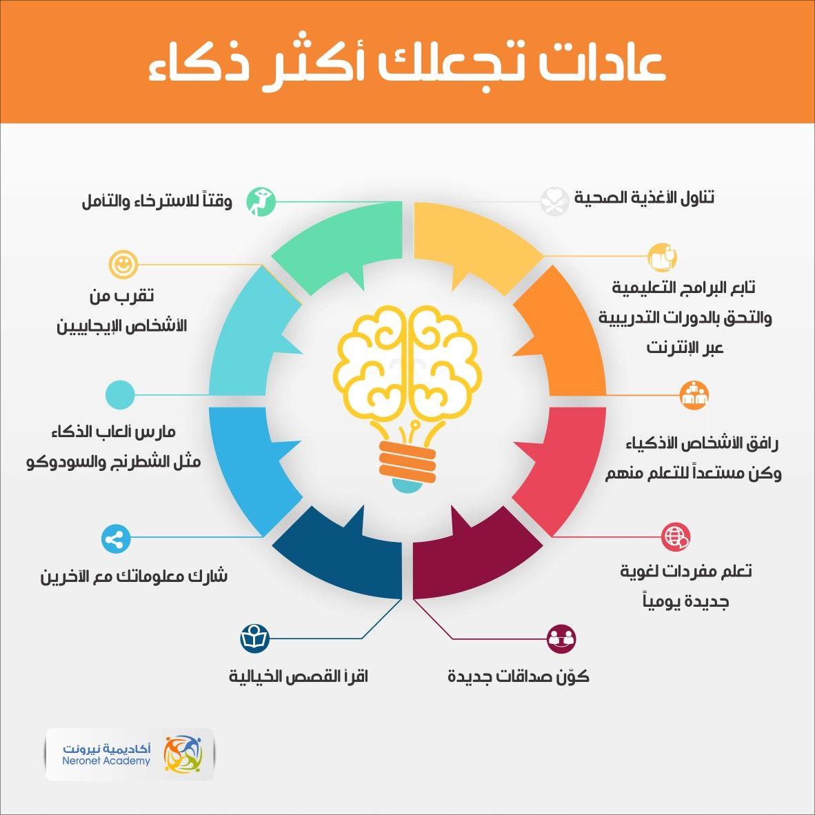 انفوجرافيك عادات تجعلك أكثر ذكاء Study Skills Life Skills Life Skills Activities