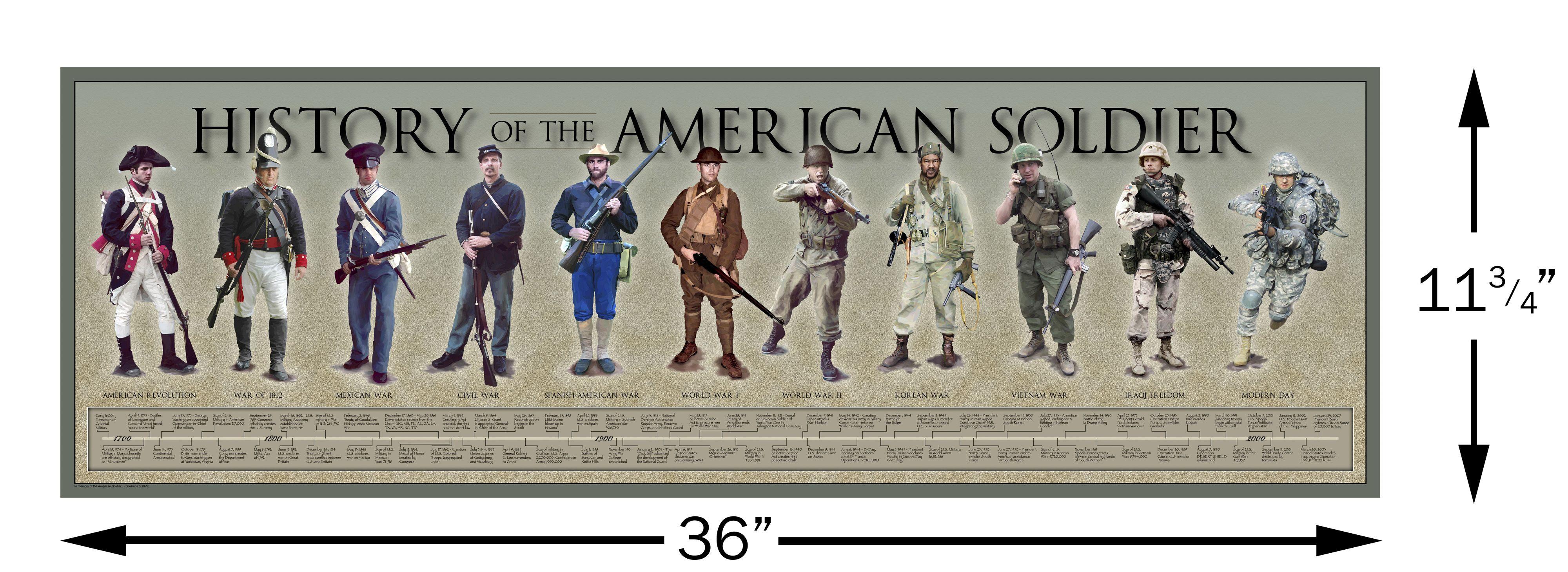American Revolution Sol Rs