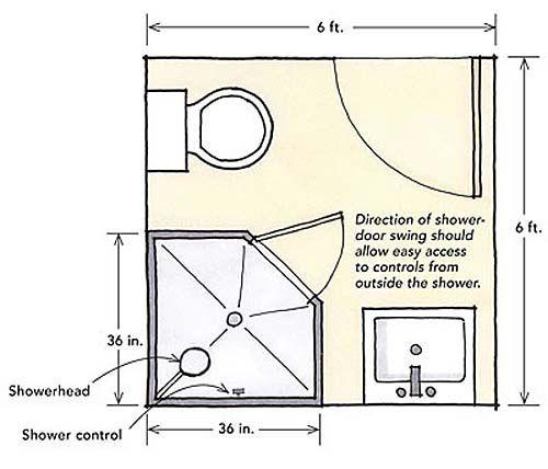 6x6 Bathroom Google Search Small Bathroom With Shower Small Bathroom Layout Bathroom Layout Plans