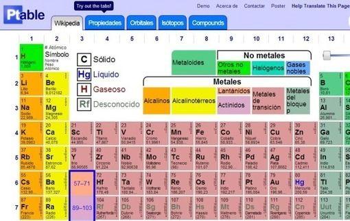 Ptable, tabla periódica interactiva de los elementos químicos - new tabla periodica de los elementos gaseosos