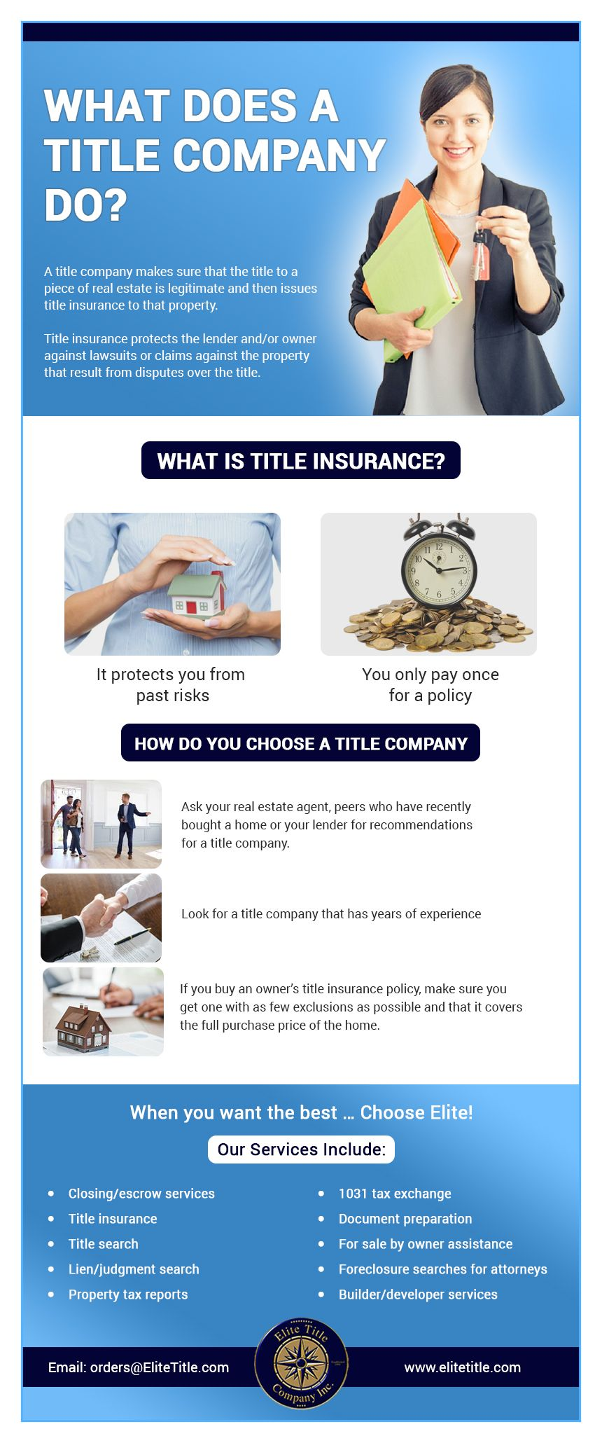 Title Insurance Protects You From Facing A Financial Loss Mostly