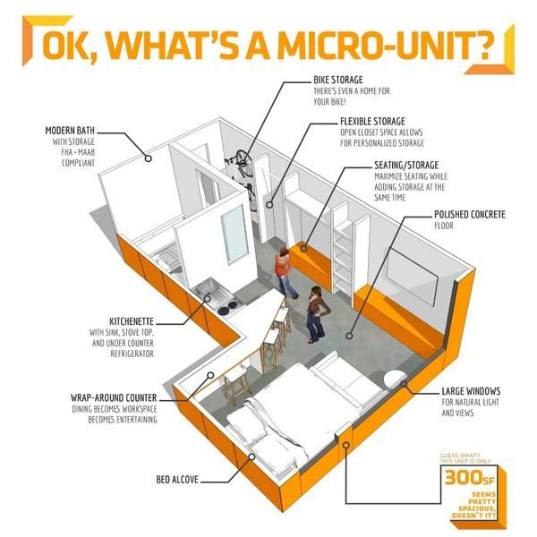 A Drawing Of What A Micro-apartment Might Look Like In