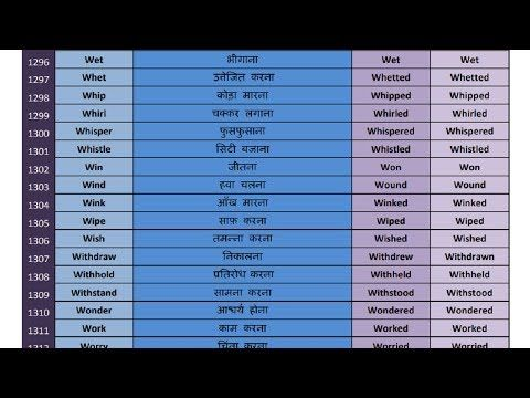 Verbs 1300 Verbs List In English With Meaning In Hindi
