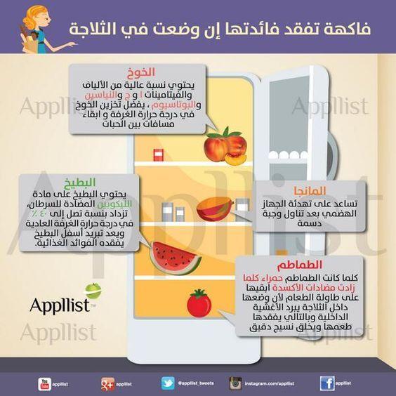 ابليست بالعربية On Twitter Health Facts Food Health Diet Health Info