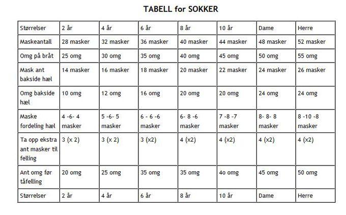 Photo of Lær hvordan du strikker sokker på 1-2-3. Det er like enkelt som en fjorten uke!