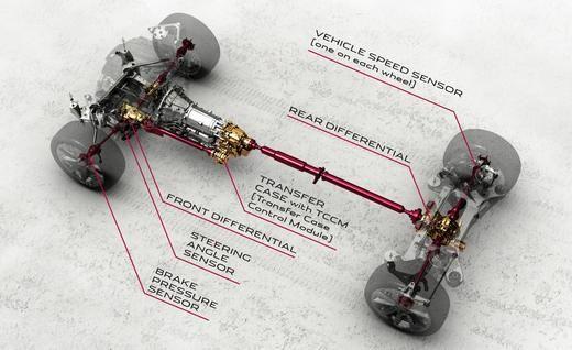2013 jaguar awd drivetrain diagram 101 how cars work pinterest rh pinterest com Audi Seats Audi TT Quattro